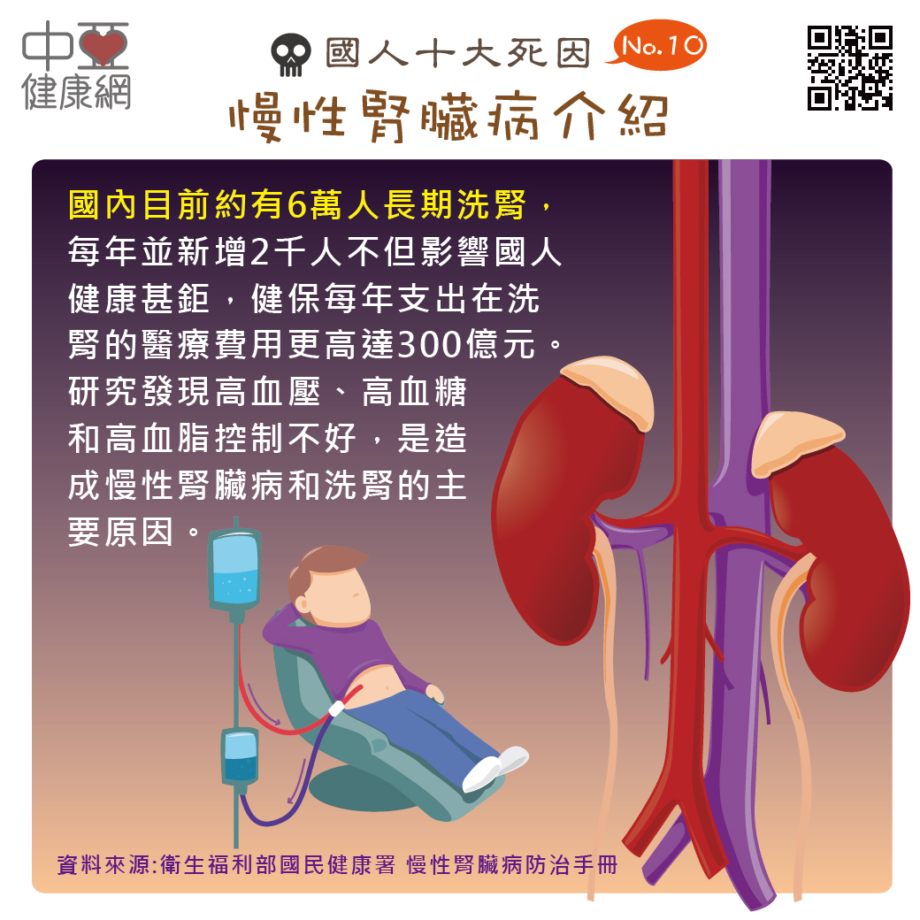 慢性腎臟病