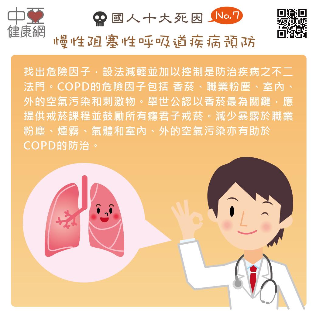 呼吸道疾病