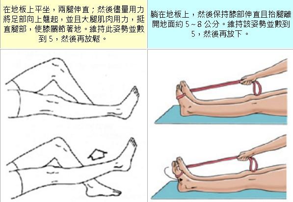 退化性膝關節炎的復健
