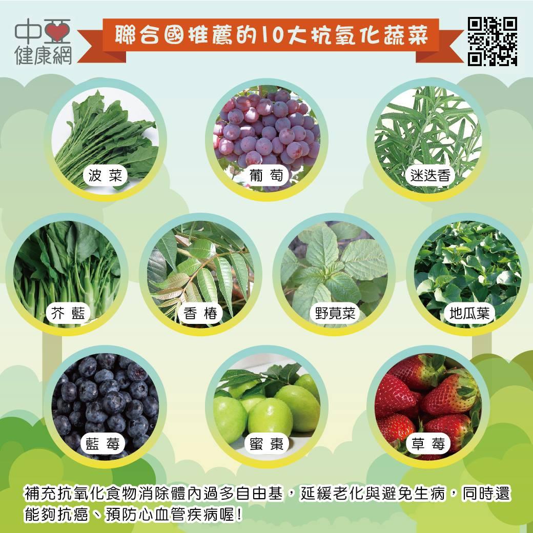 抗氧化蔬菜