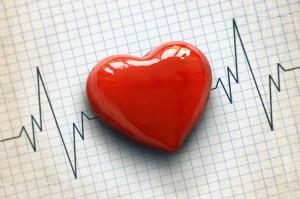 心電圖檢查