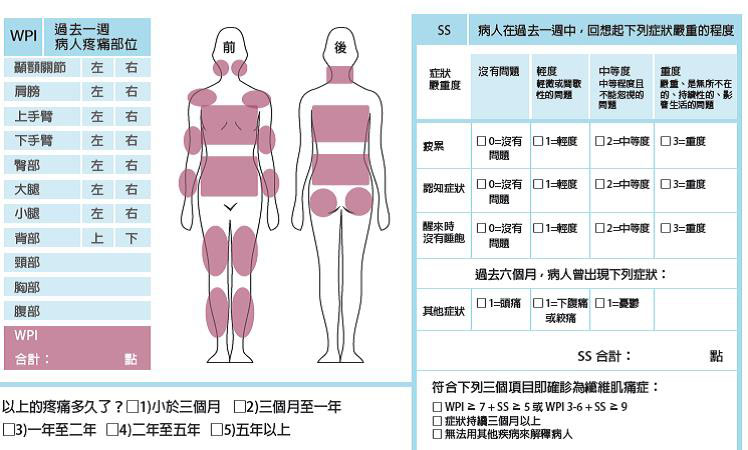 纖維肌痛症02
