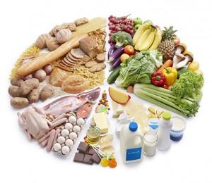 更年期的營養照護